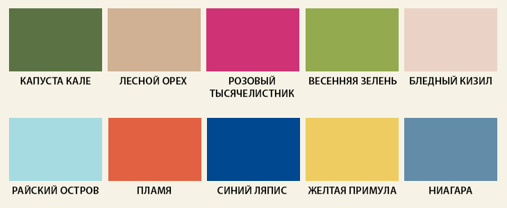 актуальные цвета сезона весна-лето 2017